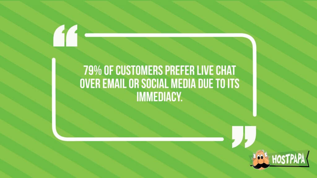 customers prefer live chat over real email or social media due to its inmediacy