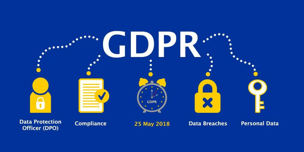 GDPR Compliance Helps Everyone Involved