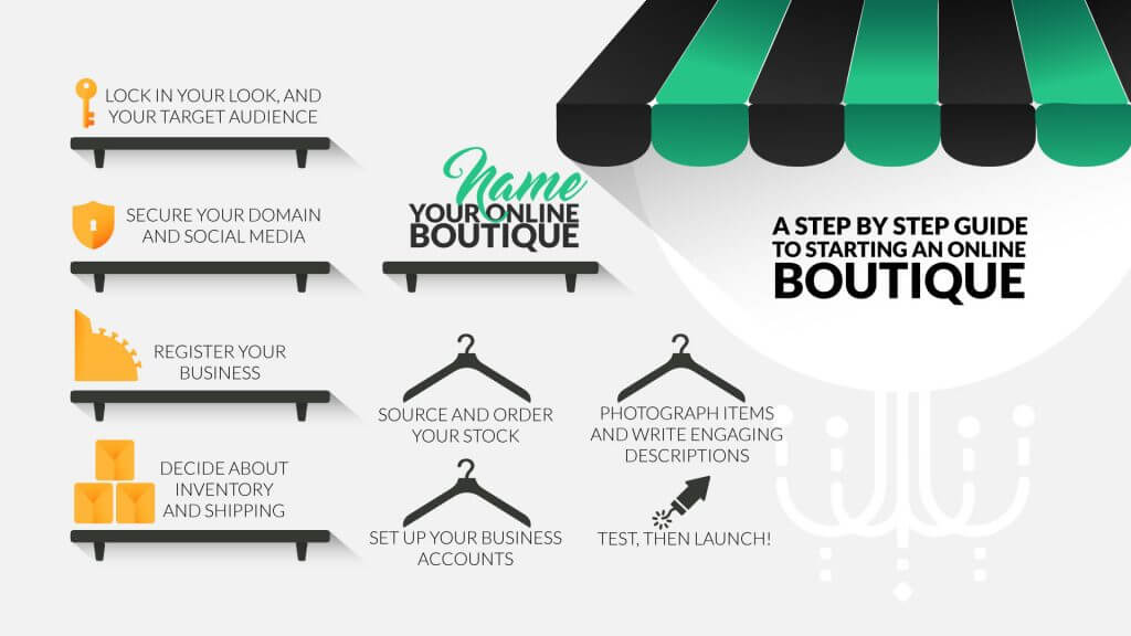how-to-start-online-boutique-stats