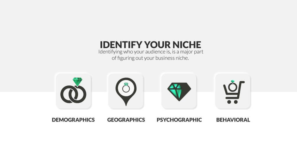 picking-your-jewelry-business-niche-tactics